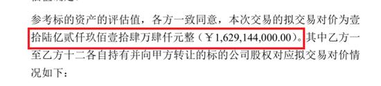 ▲正西方网绕收买进嘉落文皓的拟买进卖对价条约为16.29亿元(公报截图)