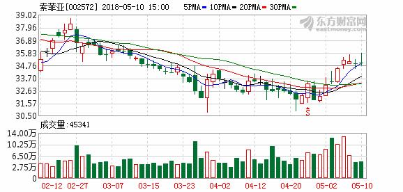 K图 002572_2