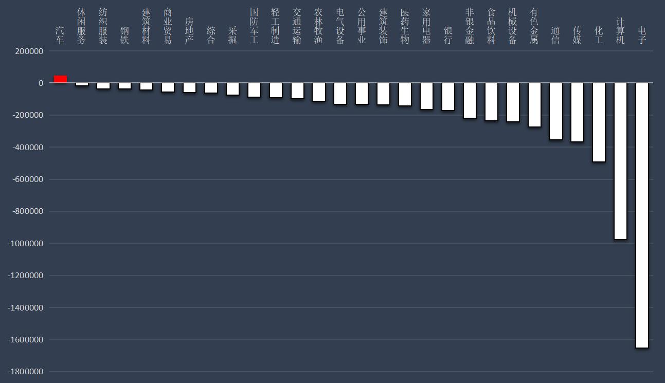 2月25日沪深两市主力资金净流出643.99亿元 太平洋主力资金净流入额居首