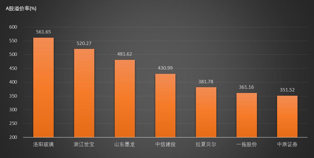 5月7日恒生沪深港通AH股溢价指数收报126.93点 较前一交易日下跌0.17%