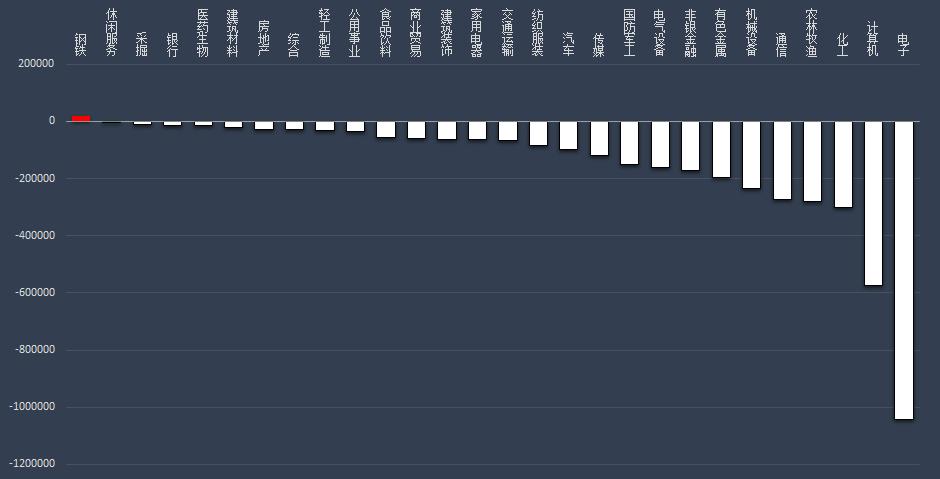 沪深两市主力资金净流出416.02亿元 省广集团净流入达4.36亿元
