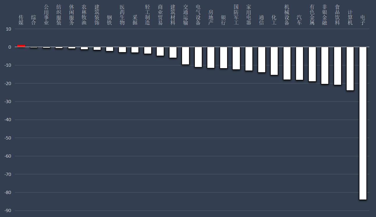 A股市场主力资金净流出331.55亿元 大族激光净流入额居首