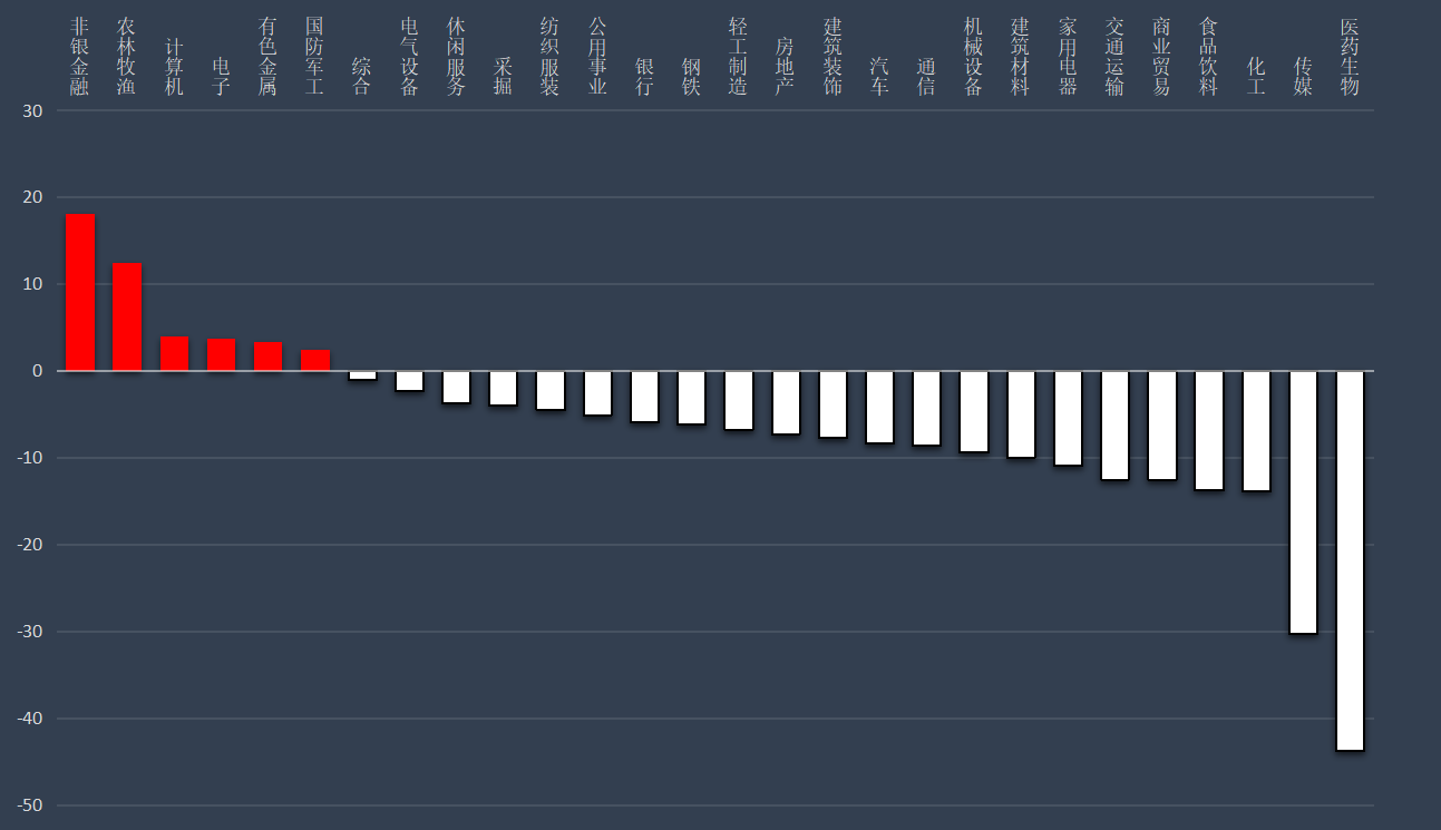 A股市场主力资金净流出184.22亿元 中环股份净流入额达7.03亿元