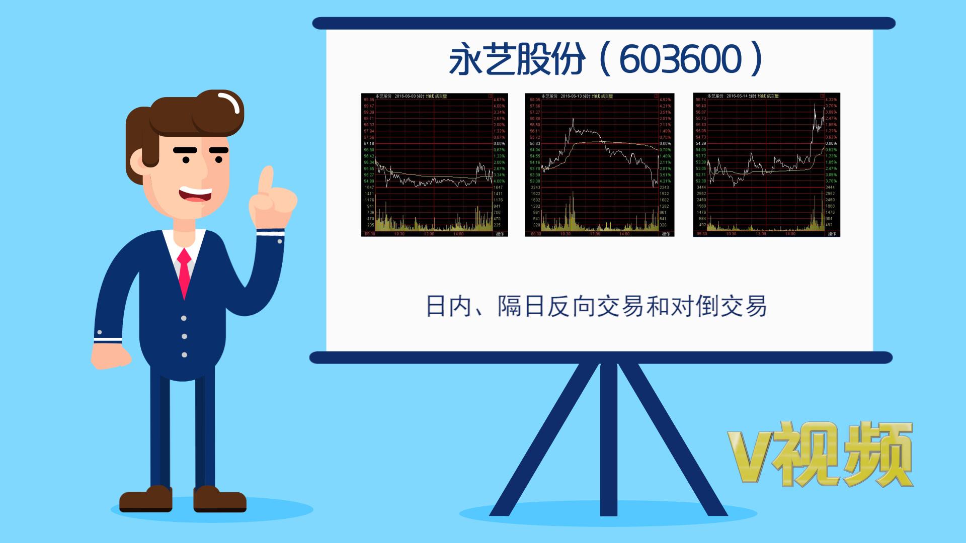"""見招拆招 詳解通金投資""""割韭菜""""的套.jpg"""
