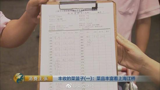 男子靠卖西红柿在上海买三套房 每年毛利达一个亿