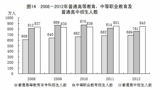 国民产出占gdp多少_深圳去年GDP达19492.60亿 增速9 居广东首位