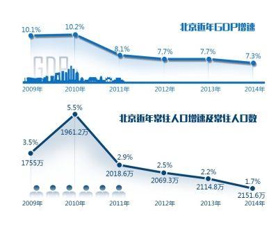 中国gdp增速_江苏人均gdp增速
