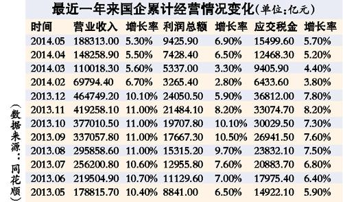 收入证明范本_揭秘朝鲜人民真实收入_营业收入包括成本吗