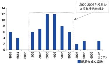 瞿秋平:资本市场发展助力金融改革与国家战略